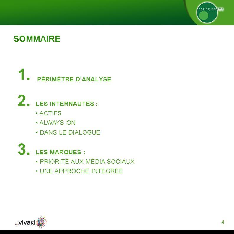 44 SOMMAIRE PÉRIMÈTRE DANALYSE 1. 2. 3.
