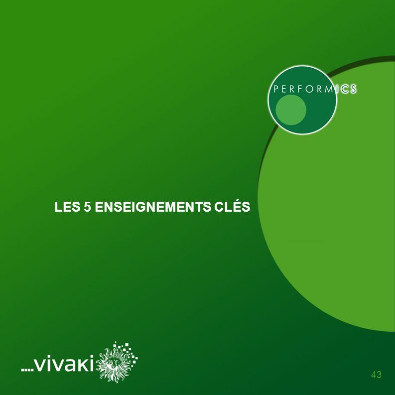 43 LES 5 ENSEIGNEMENTS CLÉS