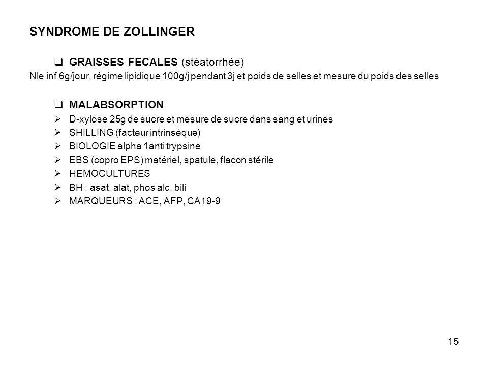 15 SYNDROME DE ZOLLINGER GRAISSES FECALES (stéatorrhée) Nle inf 6g/jour, régime lipidique 100g/j pendant 3j et poids de selles et mesure du poids des