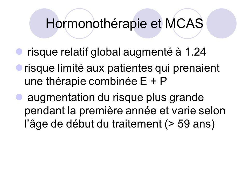 Hormonothérapie et MCAS risque relatif global augmenté à 1.24 risque limité aux patientes qui prenaient une thérapie combinée E + P augmentation du ri