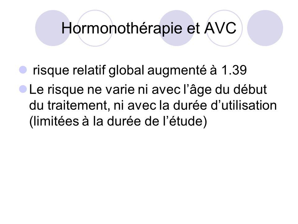 Hormonothérapie et AVC risque relatif global augmenté à 1.39 Le risque ne varie ni avec lâge du début du traitement, ni avec la durée dutilisation (li