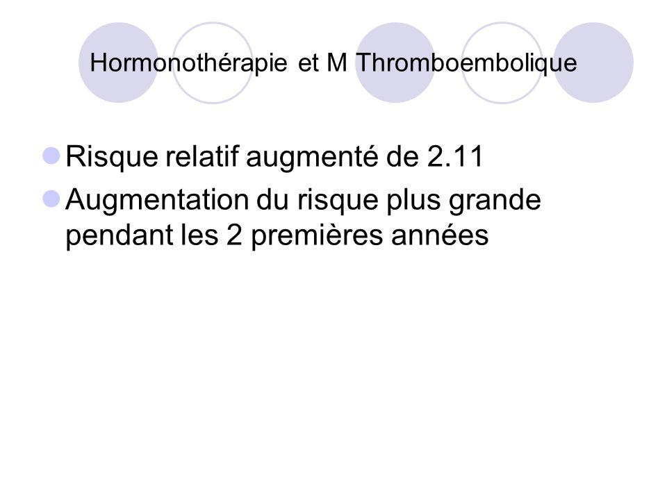 Hormonothérapie et M Thromboembolique Risque relatif augmenté de 2.11 Augmentation du risque plus grande pendant les 2 premières années