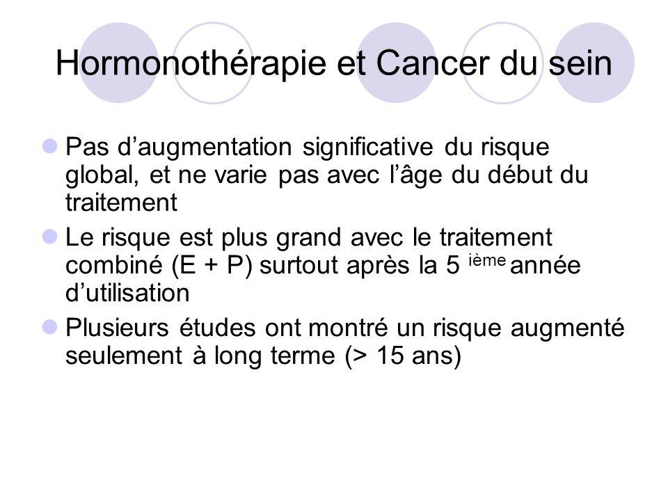 Hormonothérapie et Cancer du sein Pas daugmentation significative du risque global, et ne varie pas avec lâge du début du traitement Le risque est plu