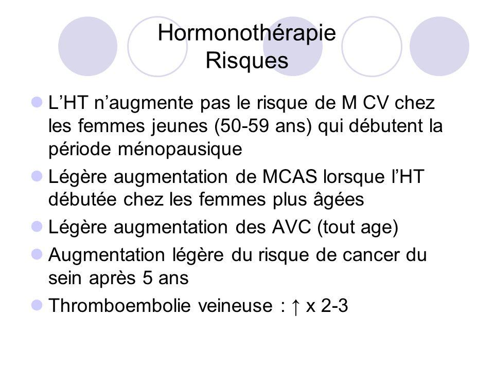 Hormonothérapie Risques LHT naugmente pas le risque de M CV chez les femmes jeunes (50-59 ans) qui débutent la période ménopausique Légère augmentatio