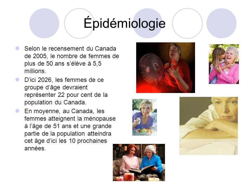 Épidémiologie Selon le recensement du Canada de 2005, le nombre de femmes de plus de 50 ans sélève à 5,5 millions. Dici 2026, les femmes de ce groupe