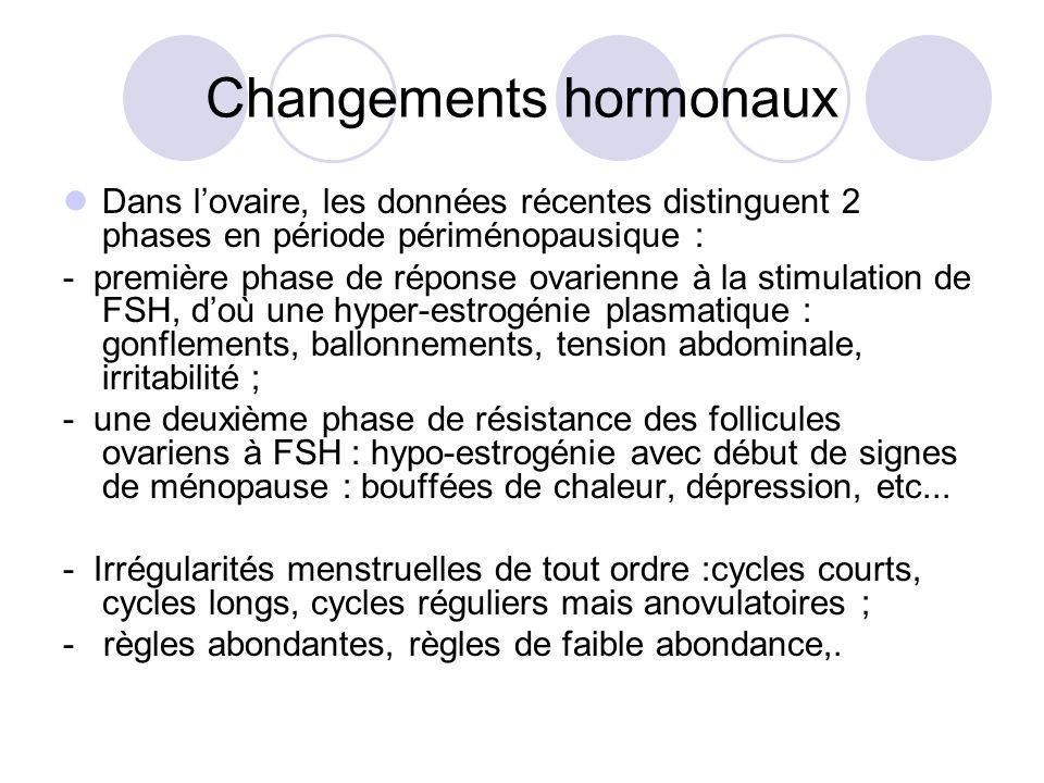 Changements hormonaux Dans lovaire, les données récentes distinguent 2 phases en période périménopausique : - première phase de réponse ovarienne à la