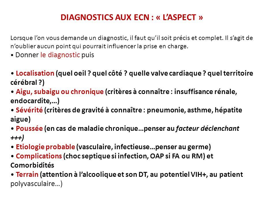 DIAGNOSTICS AUX ECN : « LASPECT » Lorsque lon vous demande un diagnostic, il faut quil soit précis et complet. Il sagit de noublier aucun point qui po