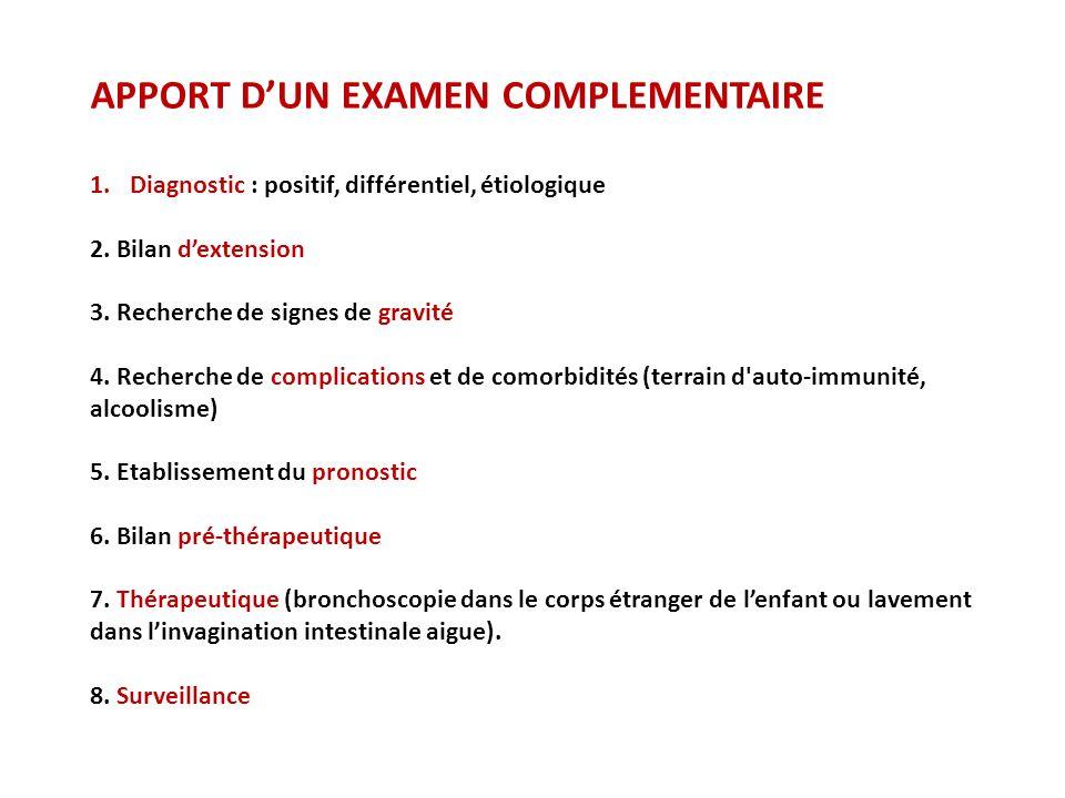 APPORT DUN EXAMEN COMPLEMENTAIRE 1.Diagnostic : positif, différentiel, étiologique 2. Bilan dextension 3. Recherche de signes de gravité 4. Recherche