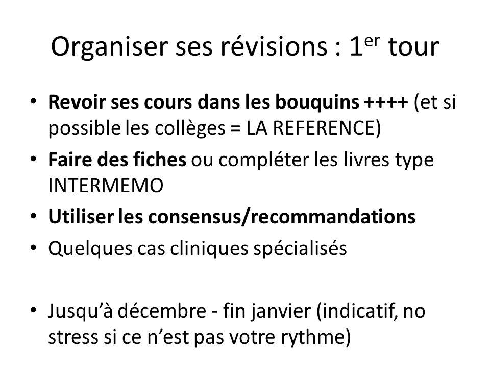 Organiser ses révisions : 1 er tour Revoir ses cours dans les bouquins ++++ (et si possible les collèges = LA REFERENCE) Faire des fiches ou compléter
