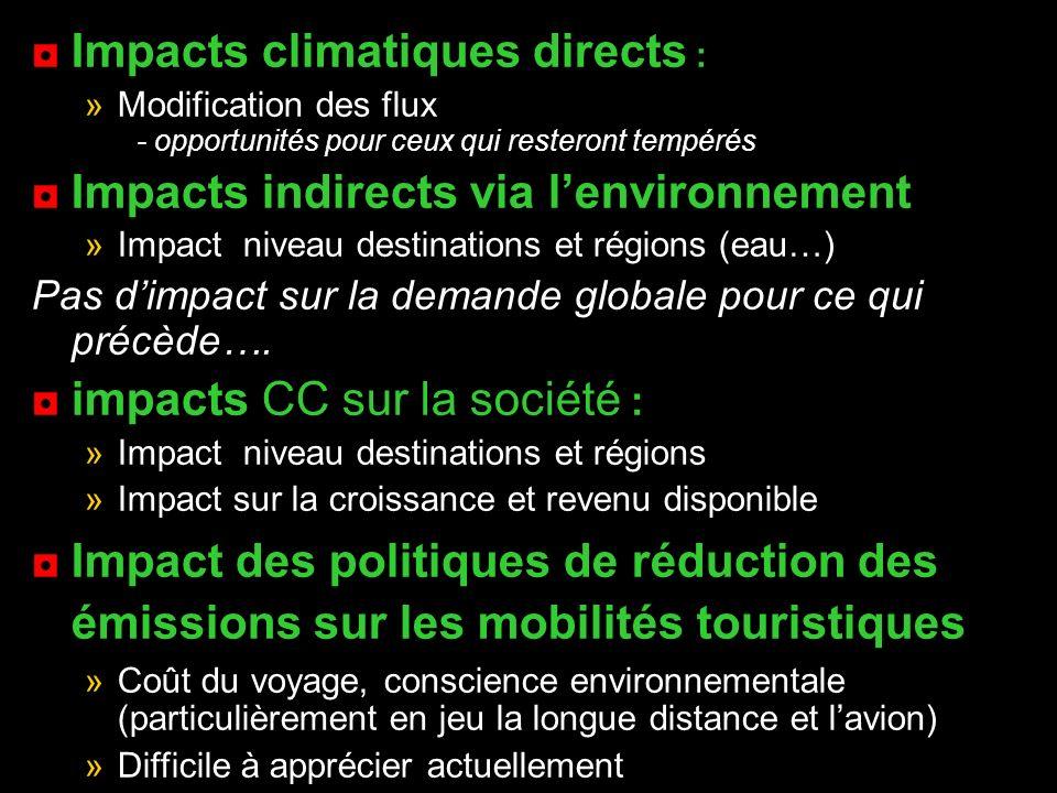 Impacts climatiques directs : »Modification des flux - opportunités pour ceux qui resteront tempérés Impacts indirects via lenvironnement »Impact nive