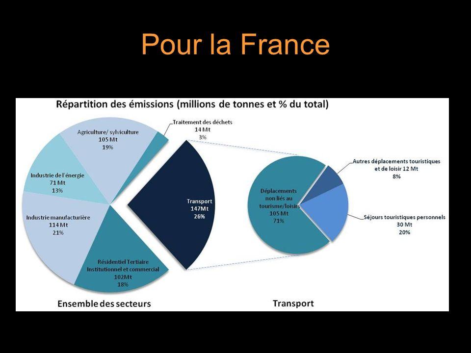 Pour la France