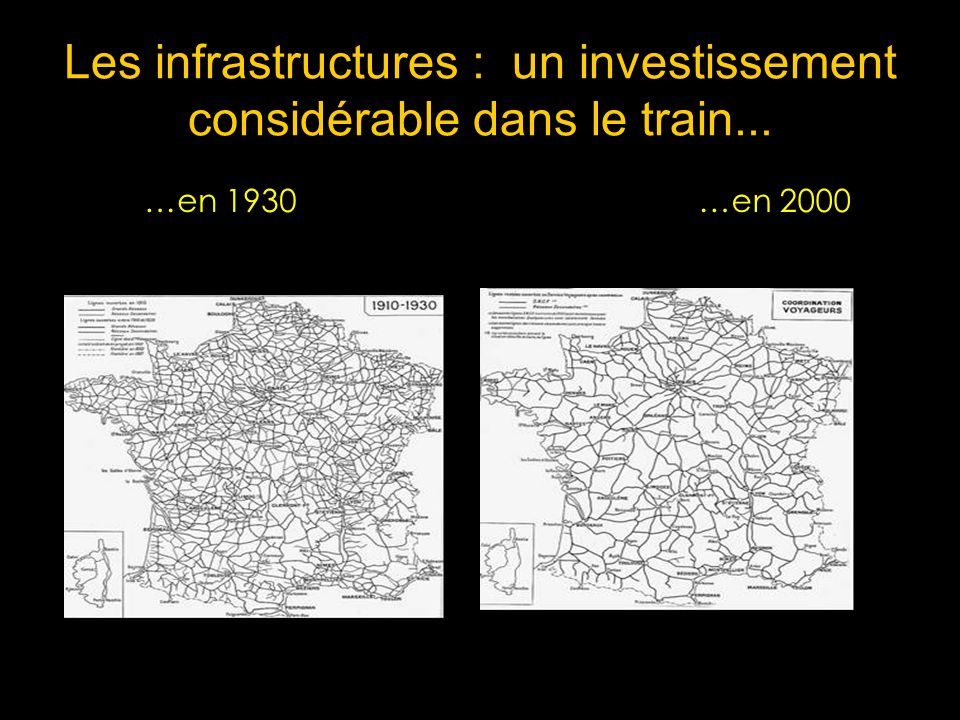Les infrastructures : un investissement considérable dans le train... …en 1930…en 2000...