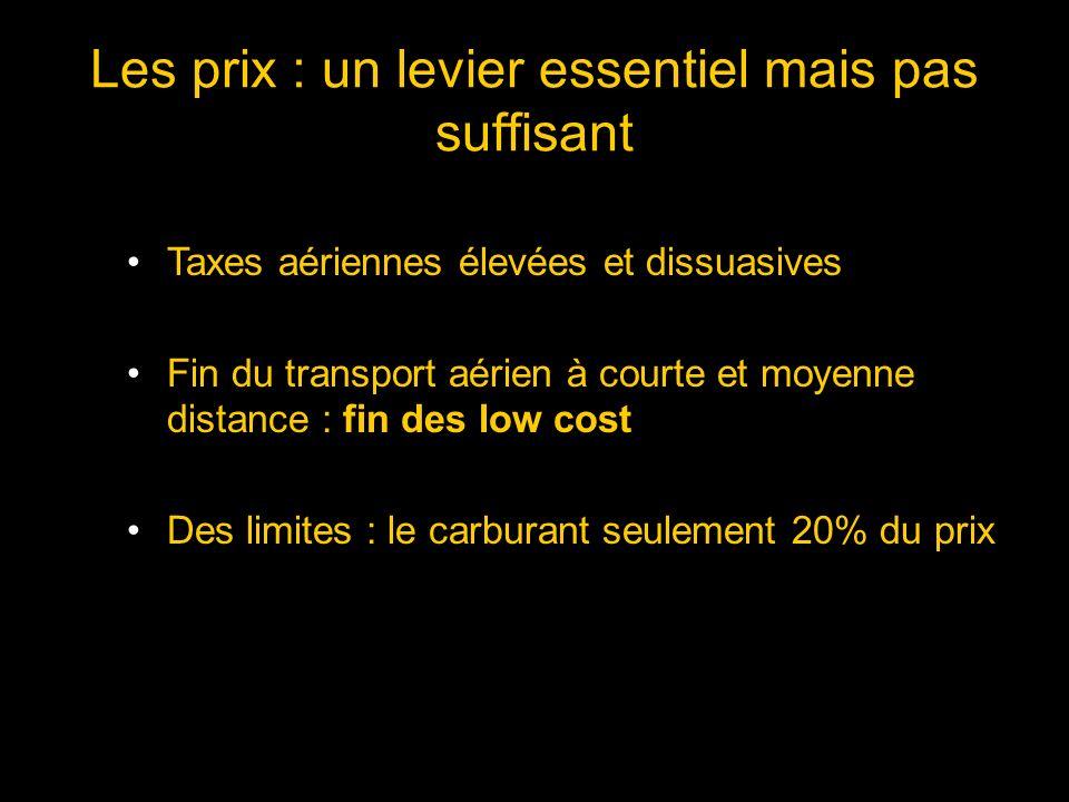 Les prix : un levier essentiel mais pas suffisant Taxes aériennes élevées et dissuasives Fin du transport aérien à courte et moyenne distance : fin de