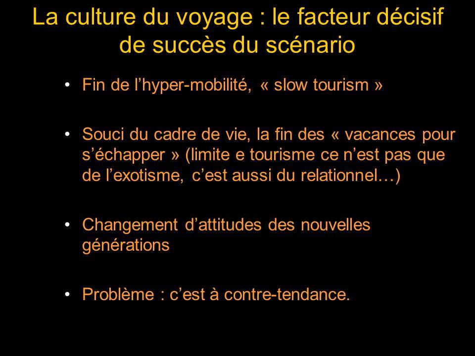 La culture du voyage : le facteur décisif de succès du scénario Fin de lhyper-mobilité, « slow tourism » Souci du cadre de vie, la fin des « vacances