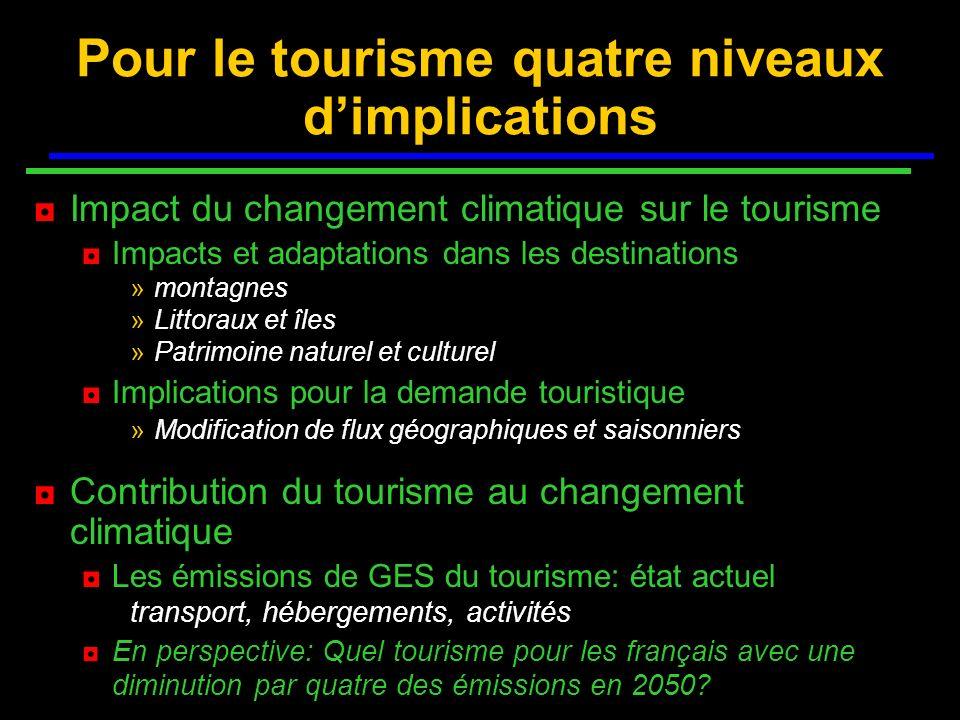 Pour le tourisme quatre niveaux dimplications Impact du changement climatique sur le tourisme Impacts et adaptations dans les destinations »montagnes