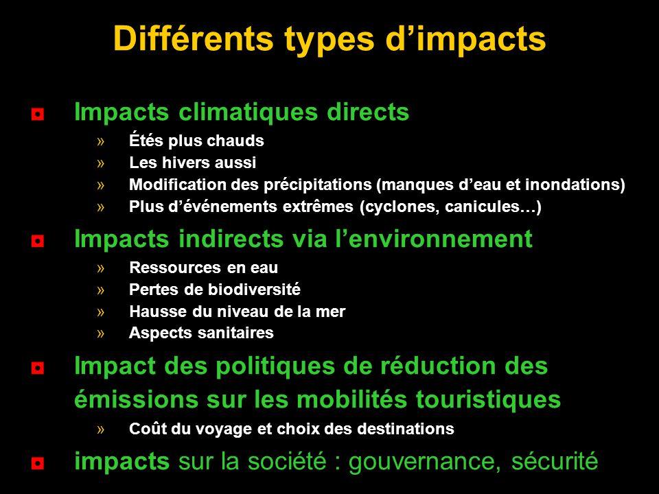 Différents types dimpacts Impacts climatiques directs »Étés plus chauds »Les hivers aussi »Modification des précipitations (manques deau et inondation