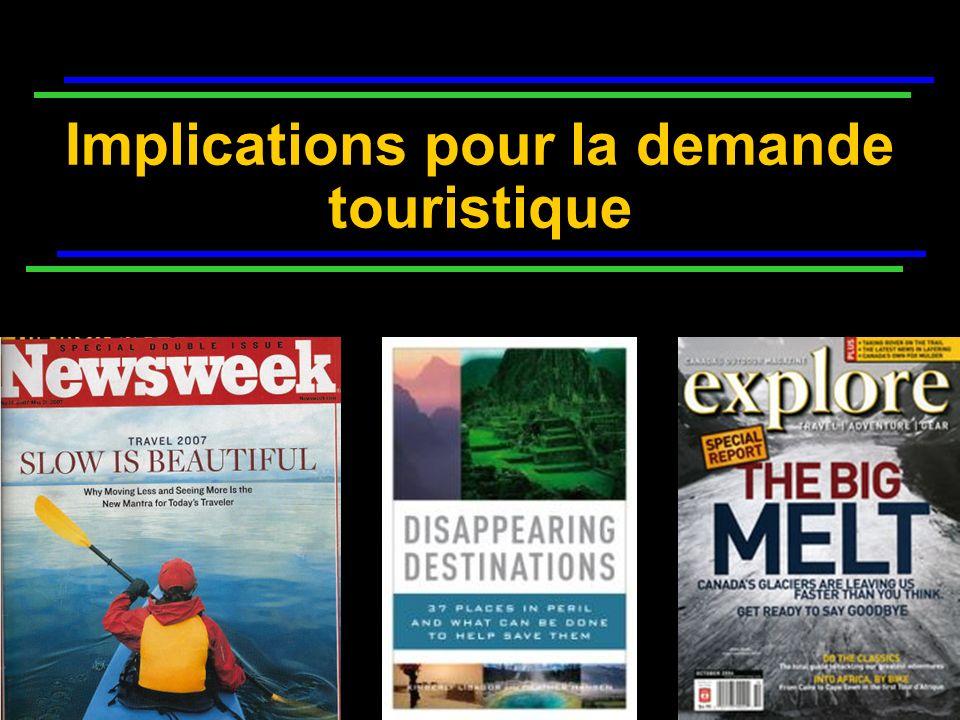 Implications pour la demande touristique