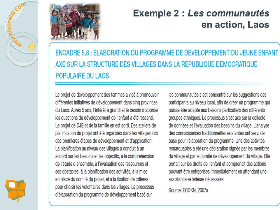 Exemple 1 : Les associations en action sur le DJE, États-Unis
