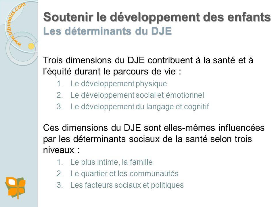 Les déterminants du développement du jeune enfant (DJE) Soutenir le développement des enfants