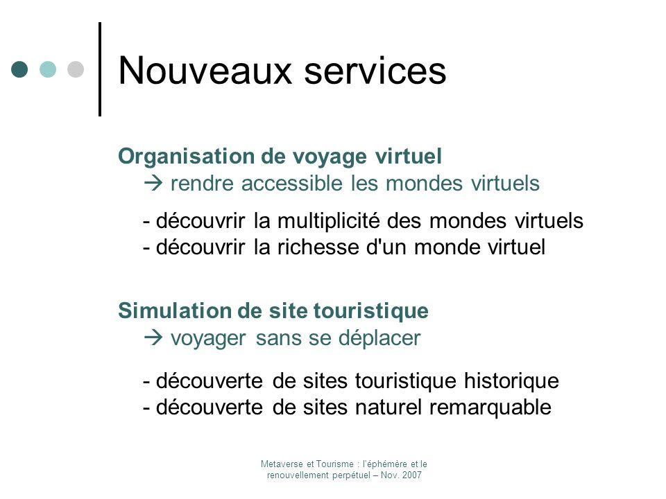 Metaverse et Tourisme : l'éphémère et le renouvellement perpétuel – Nov. 2007 Nouveaux services Organisation de voyage virtuel rendre accessible les m