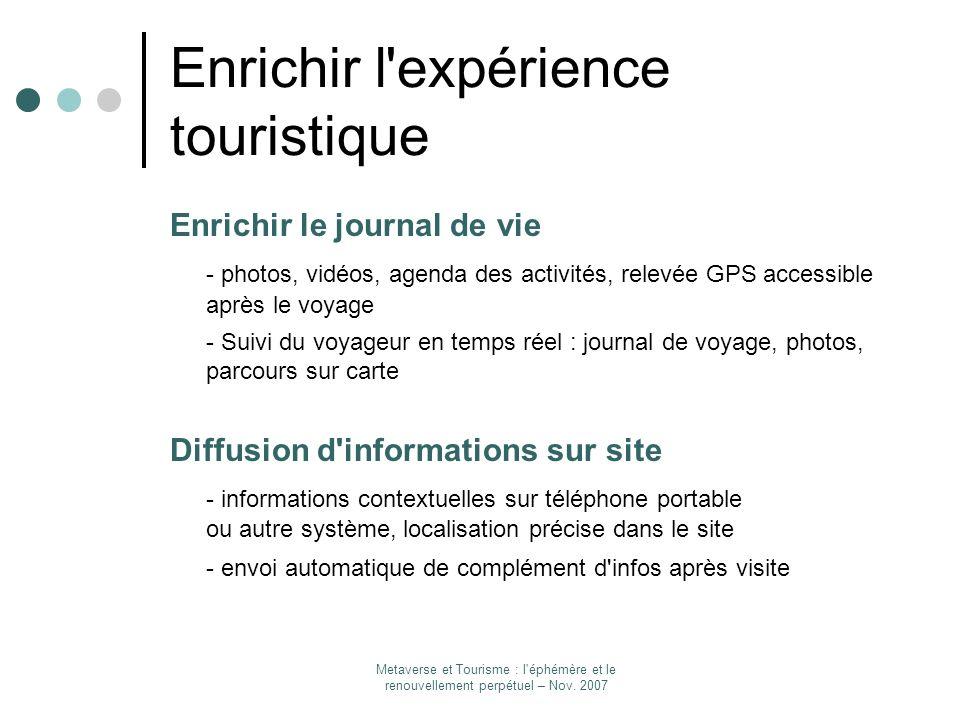Metaverse et Tourisme : l'éphémère et le renouvellement perpétuel – Nov. 2007 Enrichir l'expérience touristique Enrichir le journal de vie - photos, v