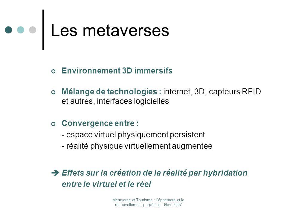 Metaverse et Tourisme : l'éphémère et le renouvellement perpétuel – Nov. 2007 Les metaverses Environnement 3D immersifs Mélange de technologies : inte