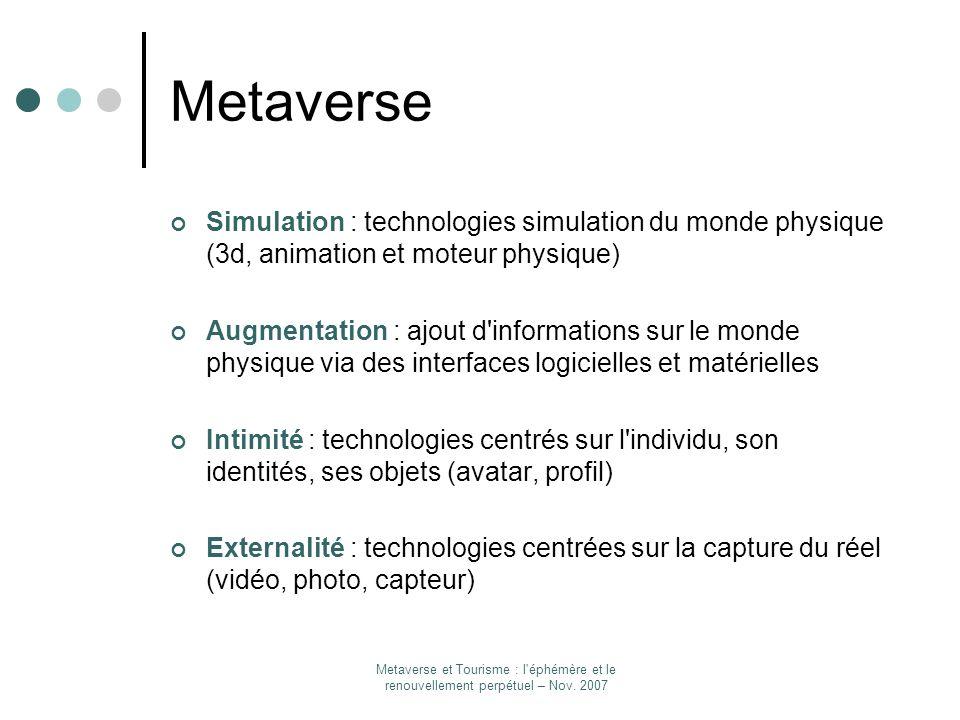 Metaverse et Tourisme : l'éphémère et le renouvellement perpétuel – Nov. 2007 Metaverse Simulation : technologies simulation du monde physique (3d, an