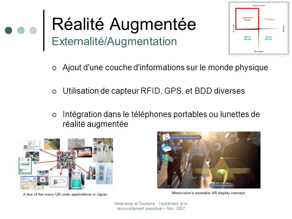 Metaverse et Tourisme : l'éphémère et le renouvellement perpétuel – Nov. 2007 Ajout d'une couche d'informations sur le monde physique Utilisation de c