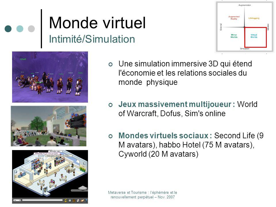 Metaverse et Tourisme : l'éphémère et le renouvellement perpétuel – Nov. 2007 Monde virtuel Intimité/Simulation Une simulation immersive 3D qui étend