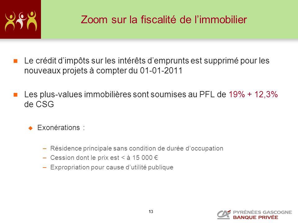 13 Zoom sur la fiscalité de limmobilier Le crédit dimpôts sur les intérêts demprunts est supprimé pour les nouveaux projets à compter du 01-01-2011 Le