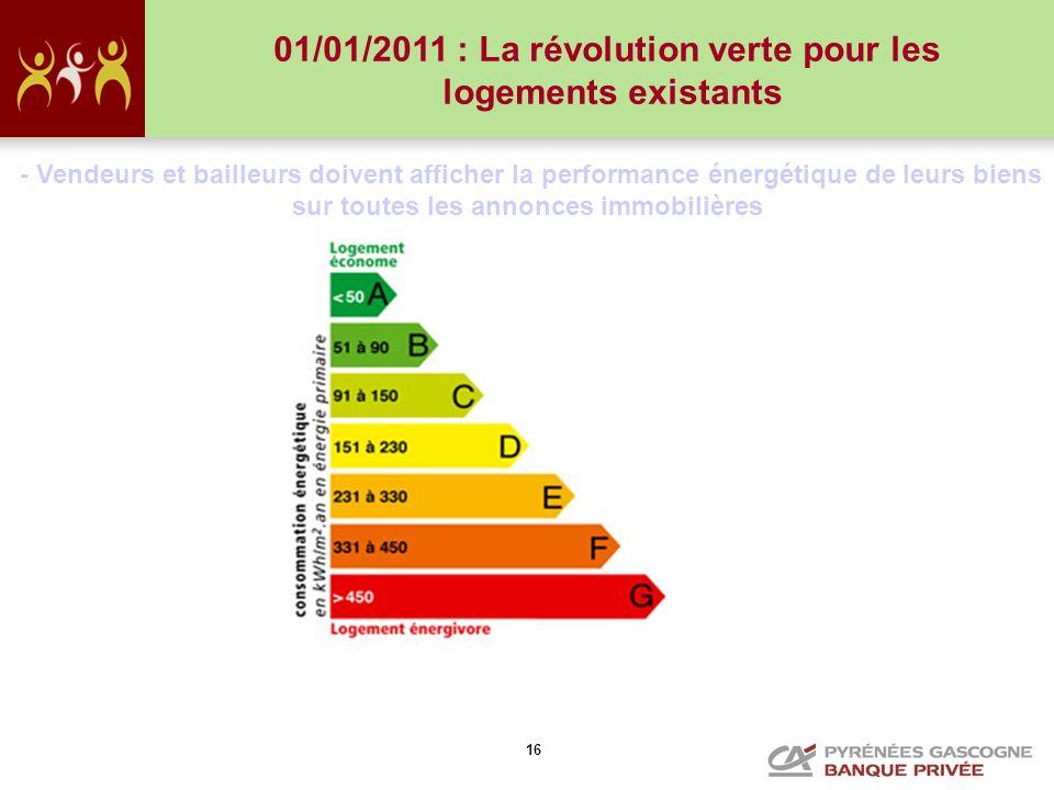 16 - Vendeurs et bailleurs doivent afficher la performance énergétique de leurs biens sur toutes les annonces immobilières 01/01/2011 : La révolution