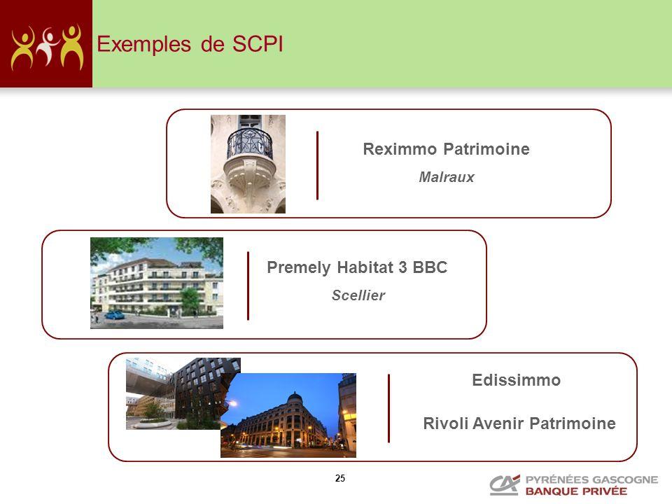 25 Exemples de SCPI Rivoli Avenir Patrimoine Edissimmo Reximmo Patrimoine Malraux Premely Habitat 3 BBC Scellier