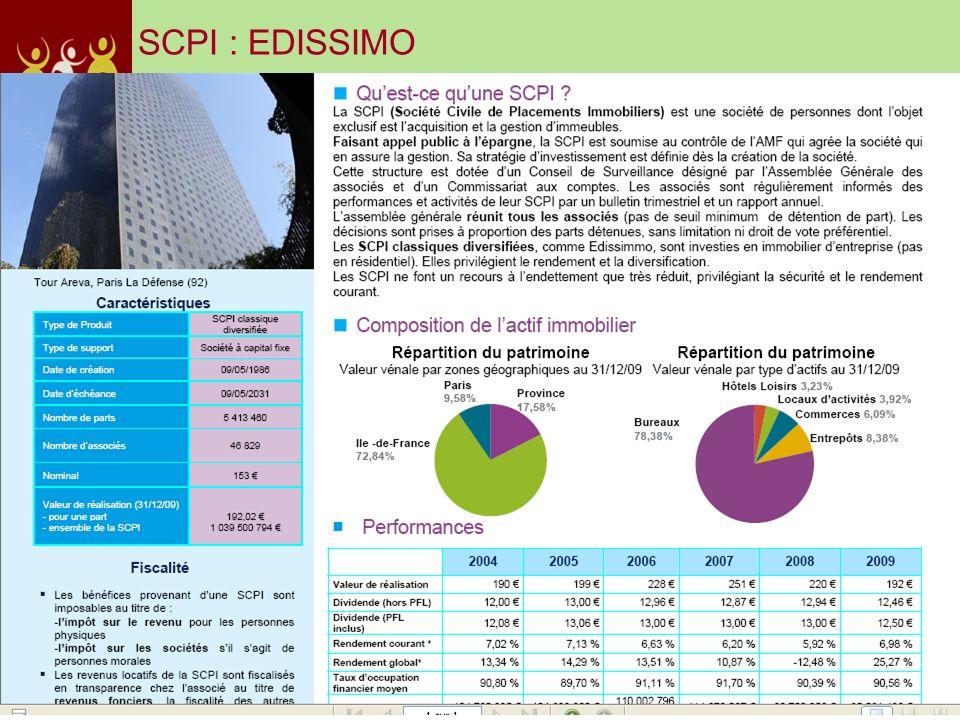 27 SCPI : EDISSIMO