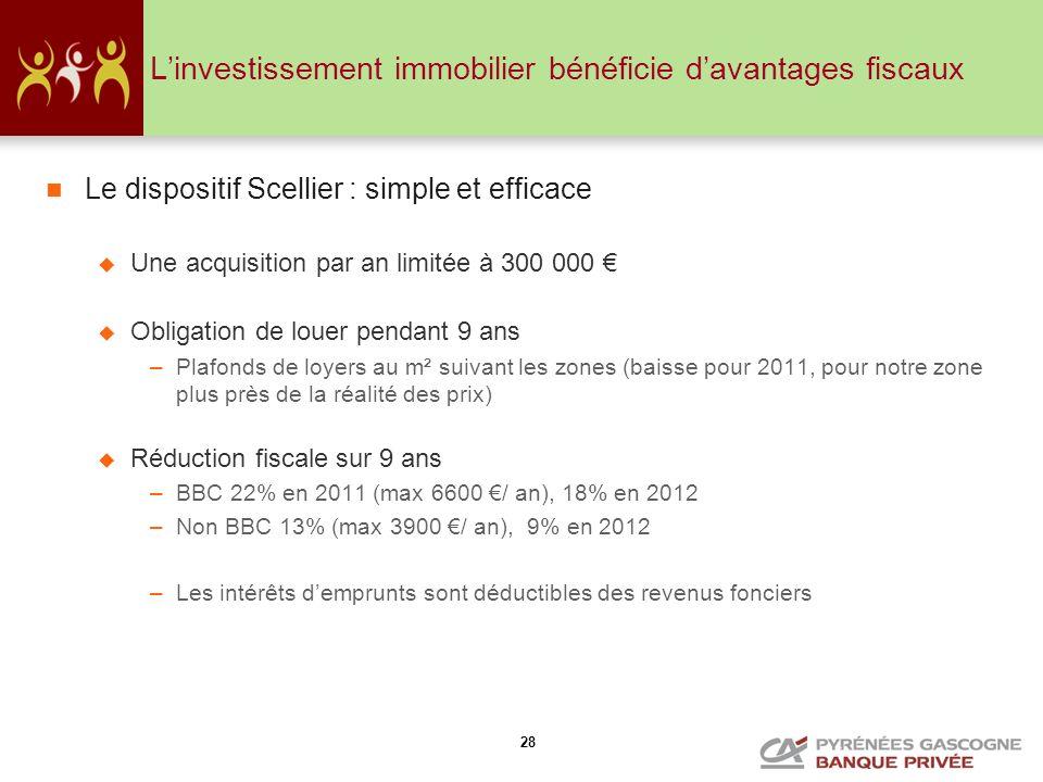 28 Linvestissement immobilier bénéficie davantages fiscaux Le dispositif Scellier : simple et efficace Une acquisition par an limitée à 300 000 Obliga