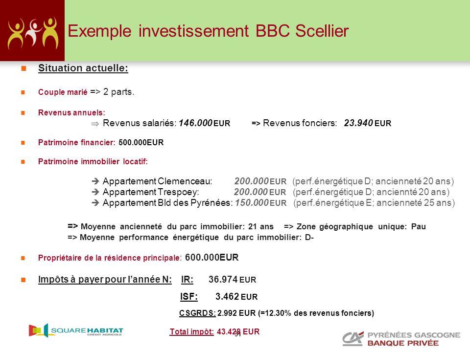 31 Exemple investissement BBC Scellier Situation actuelle: Couple marié => 2 parts. Revenus annuels: Revenus salariés: 146.000 EUR => Revenus fonciers