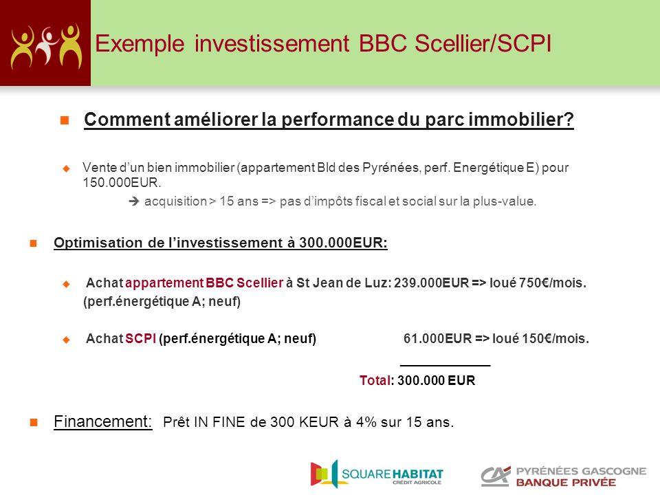 33 Exemple investissement BBC Scellier/SCPI État du parc immobilier après investissement: Age moyen du parc immobilier: 10 ans Performance énergétique moyenne: C+ Parc immobilier diversifié géographiquement (Saint Jean de Luz; Scpi;Pau) Imposition: ISF: 2722 EUR (contre 3.462 avant investissement).