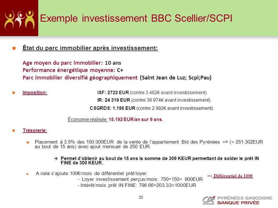 33 Exemple investissement BBC Scellier/SCPI État du parc immobilier après investissement: Age moyen du parc immobilier: 10 ans Performance énergétique