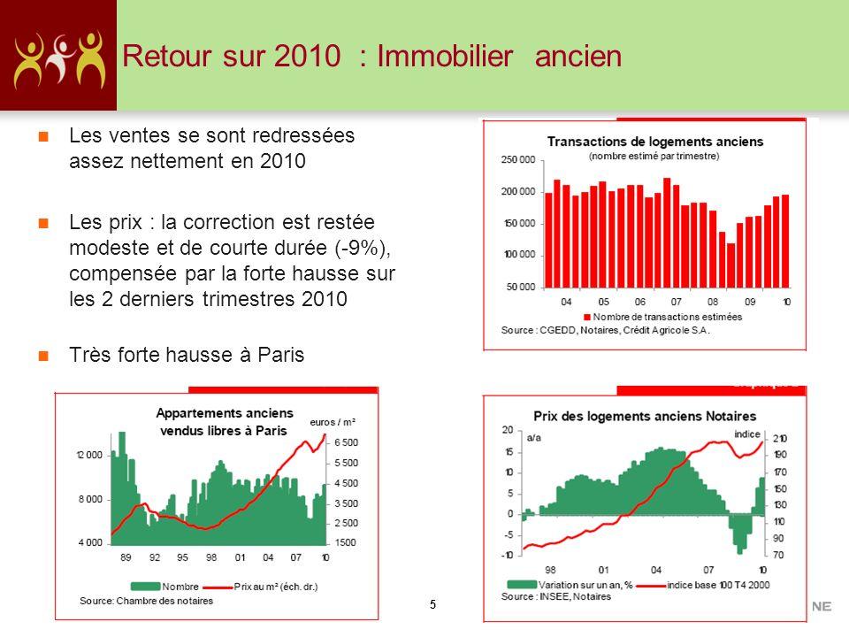 5 Retour sur 2010 : Immobilier ancien Les ventes se sont redressées assez nettement en 2010 Les prix : la correction est restée modeste et de courte d