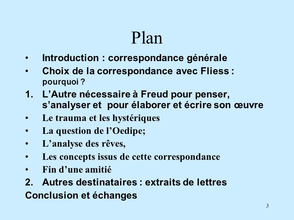 3 Plan Introduction : correspondance générale Choix de la correspondance avec Fliess : pourquoi ? 1.LAutre nécessaire à Freud pour penser, sanalyser e