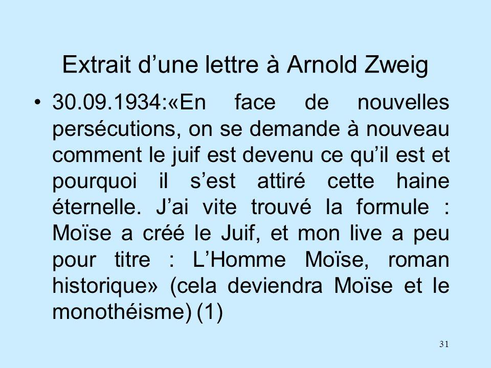 31 Extrait dune lettre à Arnold Zweig 30.09.1934:«En face de nouvelles persécutions, on se demande à nouveau comment le juif est devenu ce quil est et