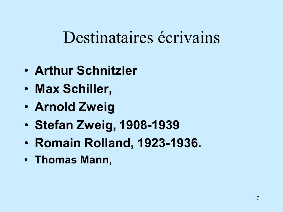 7 Destinataires écrivains Arthur Schnitzler Max Schiller, Arnold Zweig Stefan Zweig, 1908-1939 Romain Rolland, 1923-1936. Thomas Mann,
