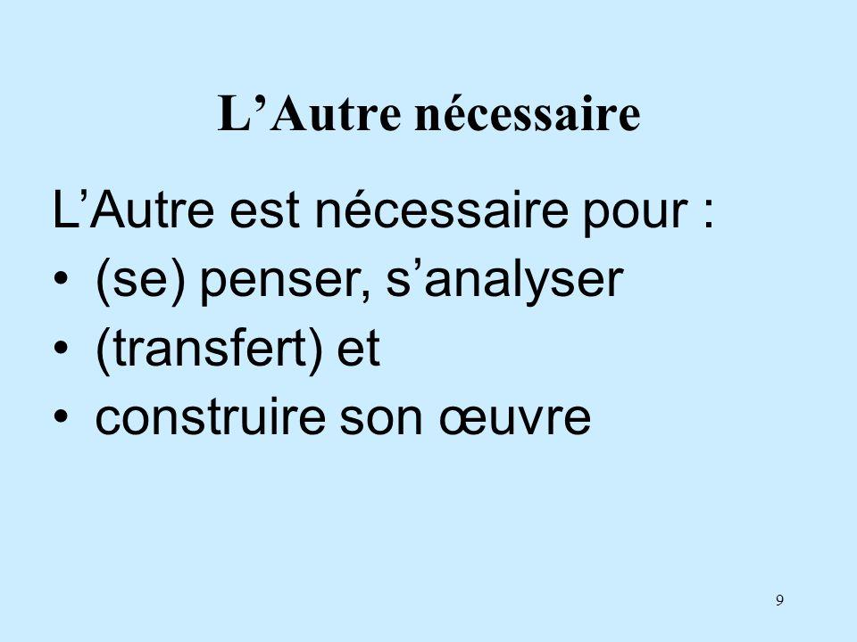 9 LAutre nécessaire LAutre est nécessaire pour : (se) penser, sanalyser (transfert) et construire son œuvre