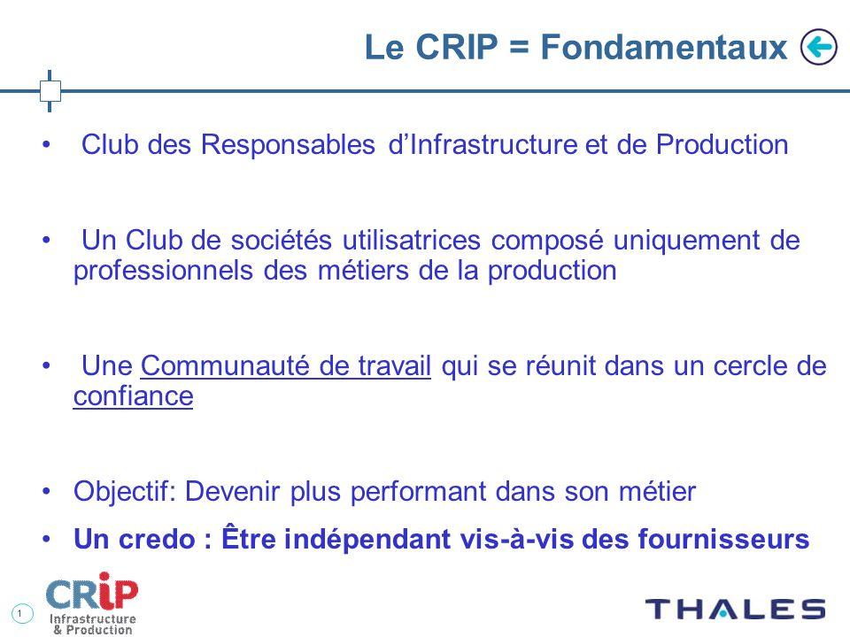 Cloud Computing: quelle réalité aujourdhui, vue par les Responsables dInfrastructure & de Production IT CNIS Mag - 23 novembre 2010 francois.stephan@t