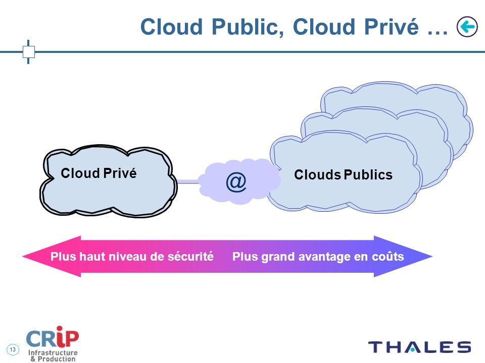 12 Une définition… « Le Cloud Computing est laccès à la demande, via le réseau Internet (ou Intranet), à des ressources informatiques virtualisées, mu