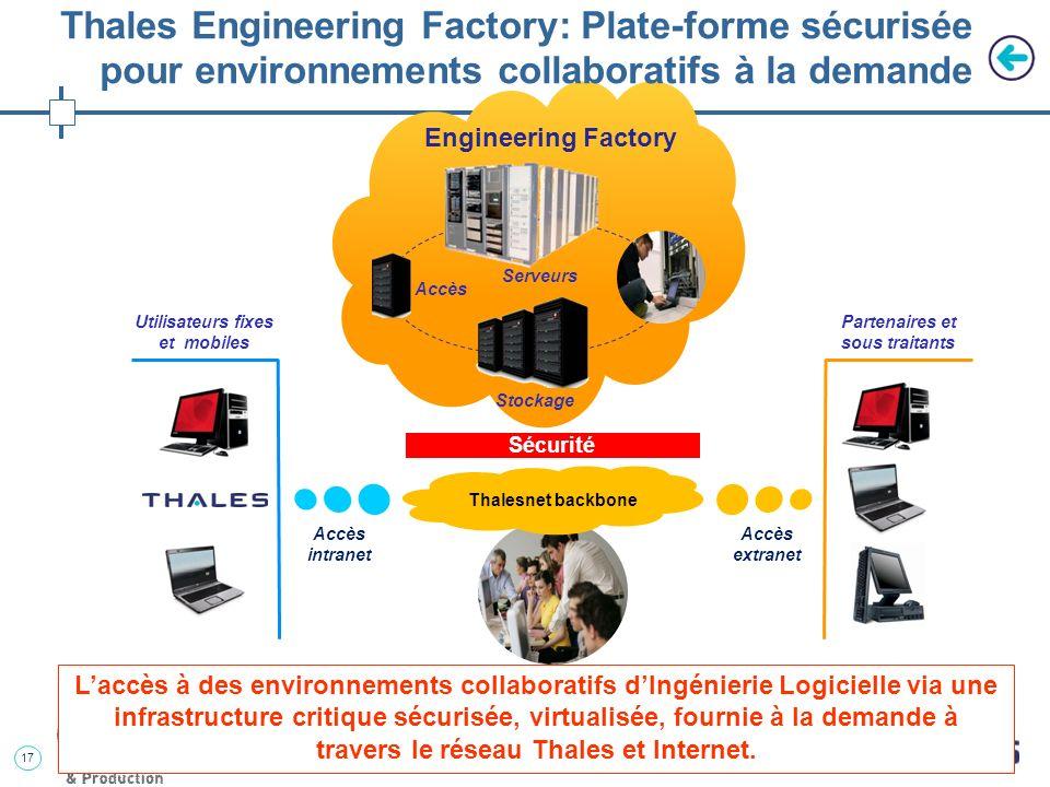 16 Retour dexpérience: Infrastructure agile Fermes d'infrastructure Fermes applicatives Orchestration « Infra 2.0 »: Un Cloud Privé au sein de l'infra
