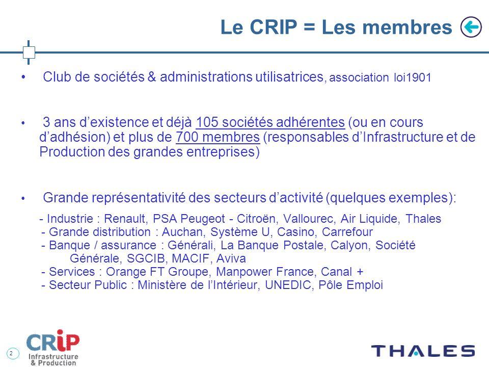 1 Le CRIP = Fondamentaux Club des Responsables dInfrastructure et de Production Un Club de sociétés utilisatrices composé uniquement de professionnels
