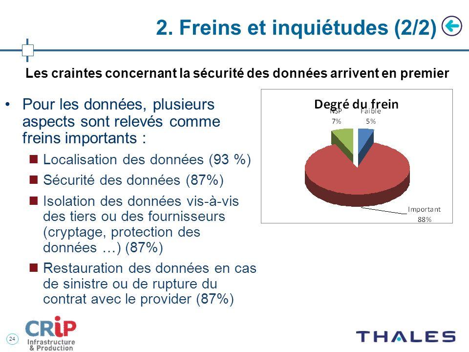23 2. Freins et inquiétudes(1/2) Les risques liées aux données et aux infrastructures arrivent en tête des préoccupations des sociétés qui désirent me