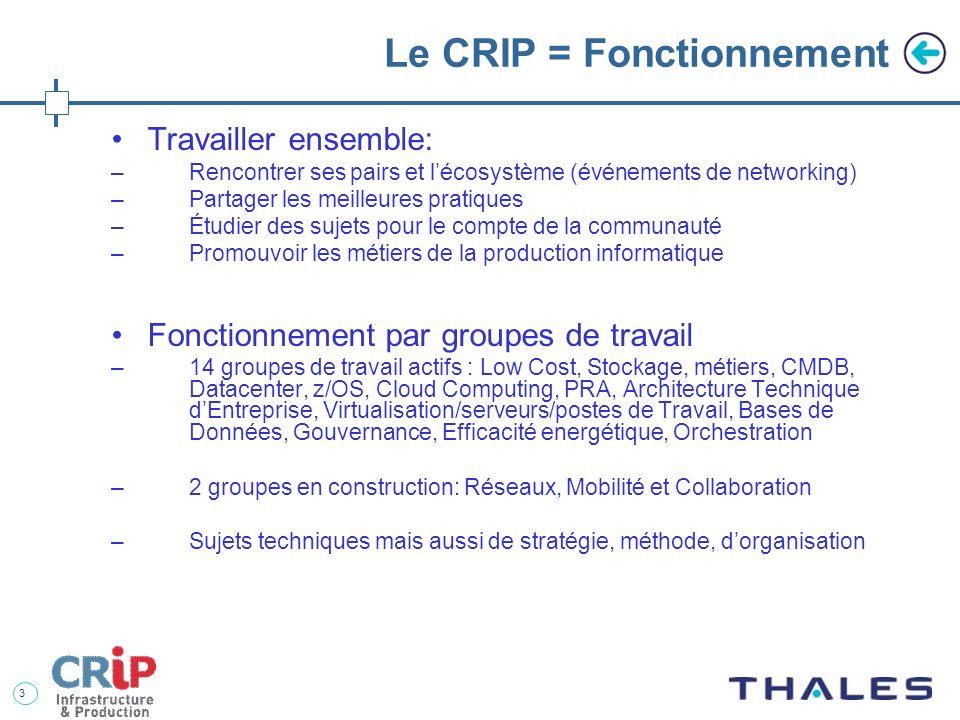 2 Le CRIP = Les membres Club de sociétés & administrations utilisatrices, association loi1901 3 ans dexistence et déjà 105 sociétés adhérentes (ou en