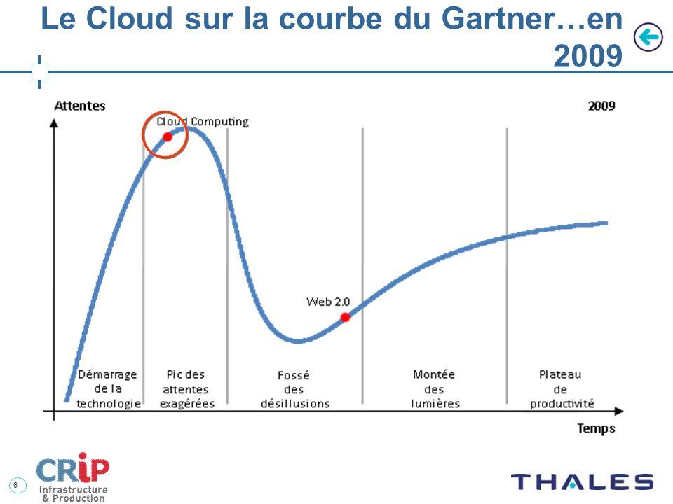 5 Cloud Computing: Buzz marketing ou …véritable révolution ? ?