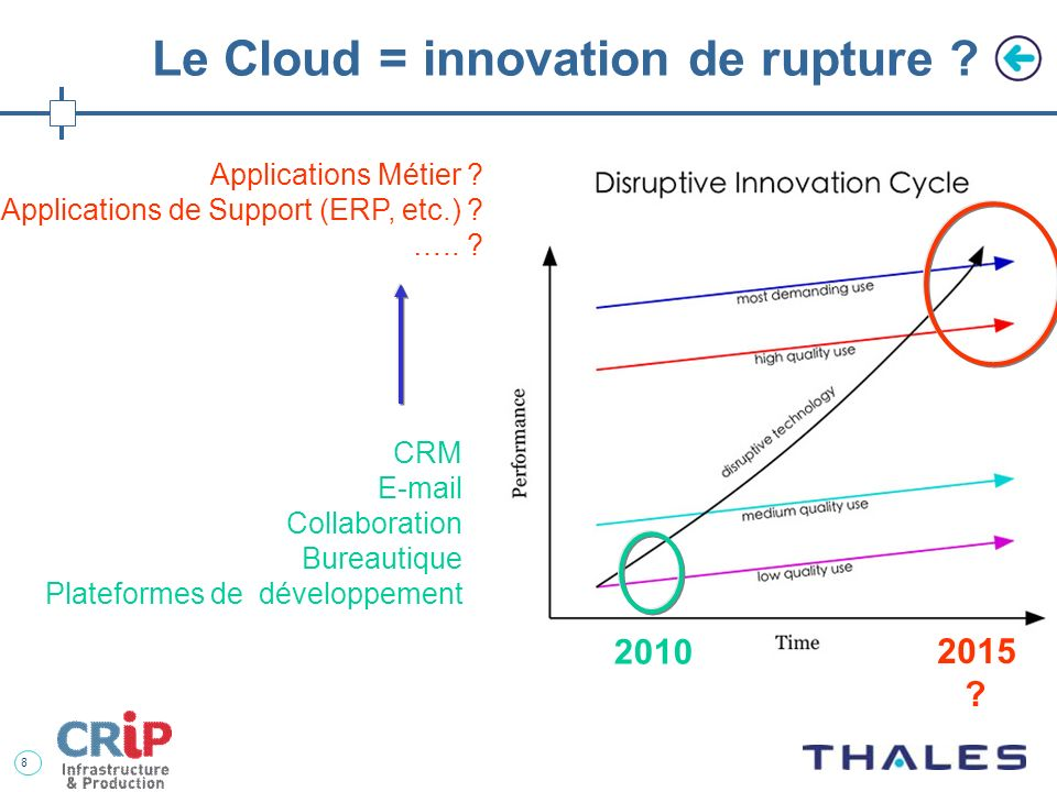 8 Le Cloud = innovation de rupture .